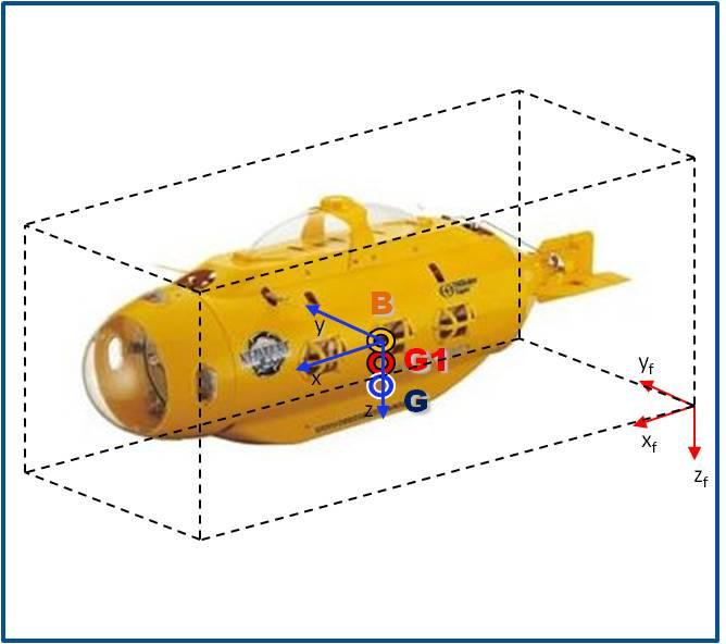 In questa immagine si vede una ulteriore fase di lavoro finalizzata alle simulazioni.