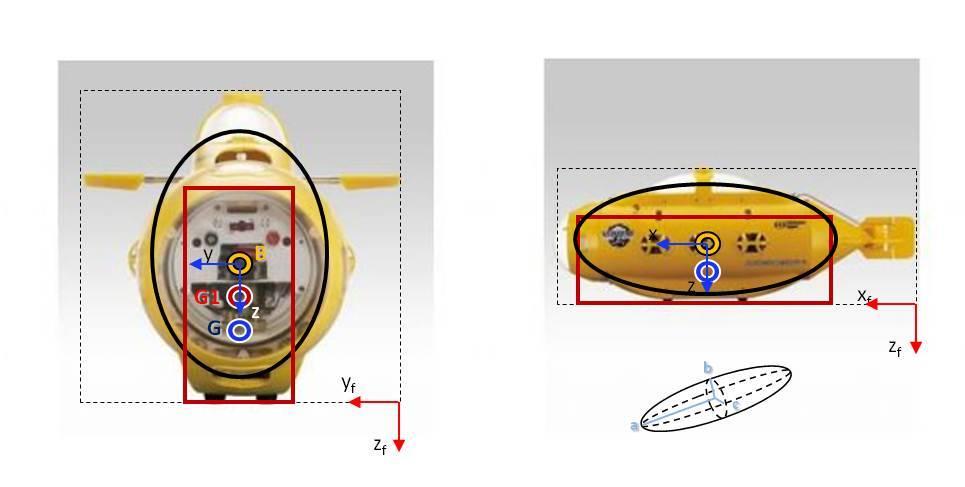 Questa immagine è la vista frontale e laterale del robot Neptun.